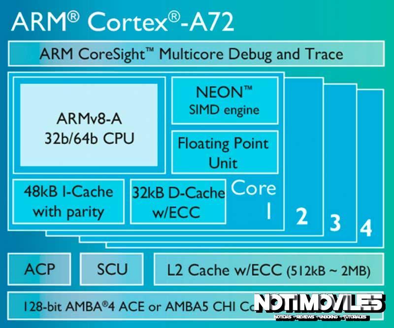 arm-cortex-a72-620x516